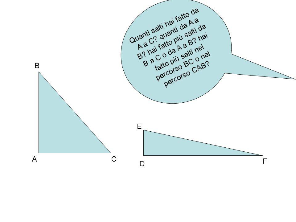 A B C D E F Quanti salti hai fatto da A a C.quanti da A a B.