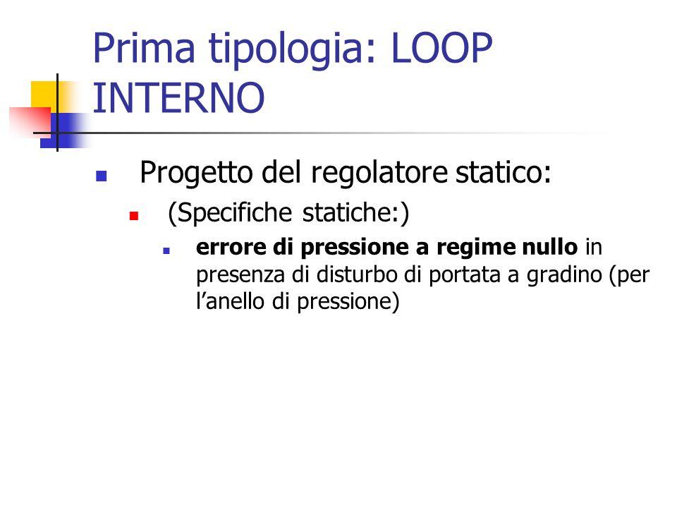 Prima tipologia: LOOP INTERNO Progetto del regolatore statico: (Specifiche statiche:) errore di pressione a regime nullo in presenza di disturbo di portata a gradino (per l'anello di pressione)