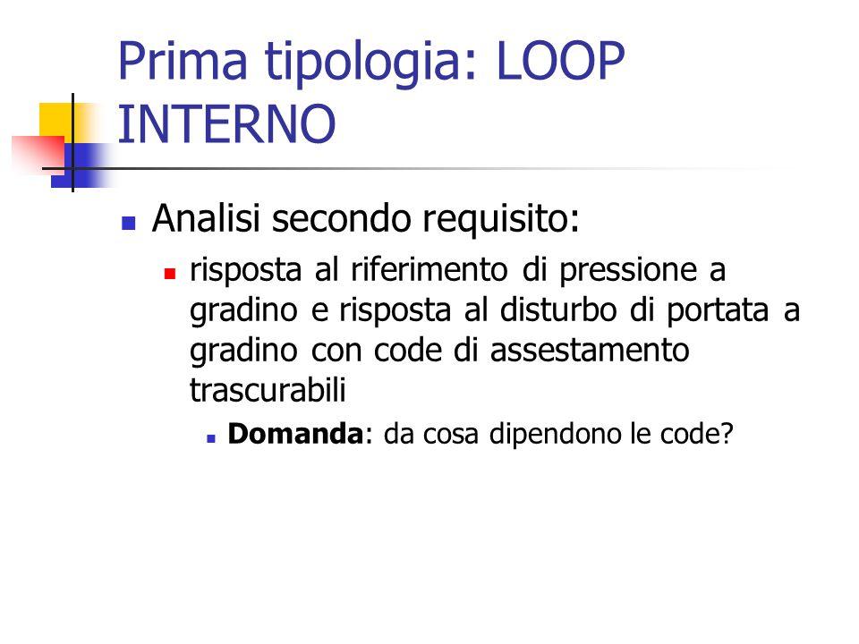 Prima tipologia: LOOP INTERNO Analisi secondo requisito: risposta al riferimento di pressione a gradino e risposta al disturbo di portata a gradino co