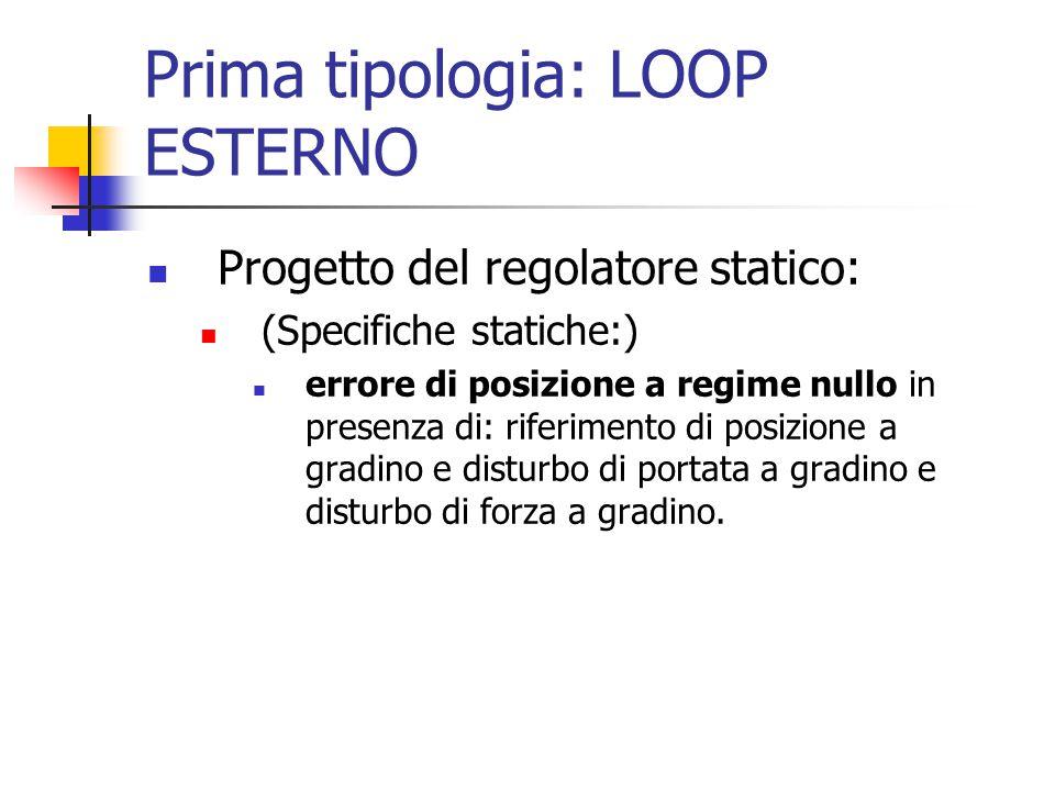 Prima tipologia: LOOP ESTERNO Progetto del regolatore statico: (Specifiche statiche:) errore di posizione a regime nullo in presenza di: riferimento di posizione a gradino e disturbo di portata a gradino e disturbo di forza a gradino.