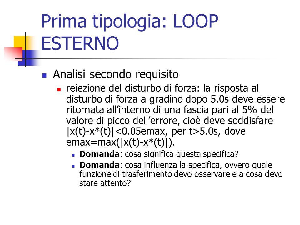 Prima tipologia: LOOP ESTERNO Analisi secondo requisito reiezione del disturbo di forza: la risposta al disturbo di forza a gradino dopo 5.0s deve essere ritornata all'interno di una fascia pari al 5% del valore di picco dell'errore, cioè deve soddisfare |x(t)-x*(t)| 5.0s, dove emax=max(|x(t)-x*(t)|).
