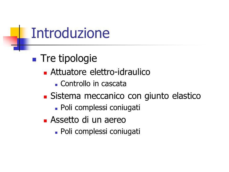 Introduzione Tre tipologie Attuatore elettro-idraulico Controllo in cascata Sistema meccanico con giunto elastico Poli complessi coniugati Assetto di un aereo Poli complessi coniugati