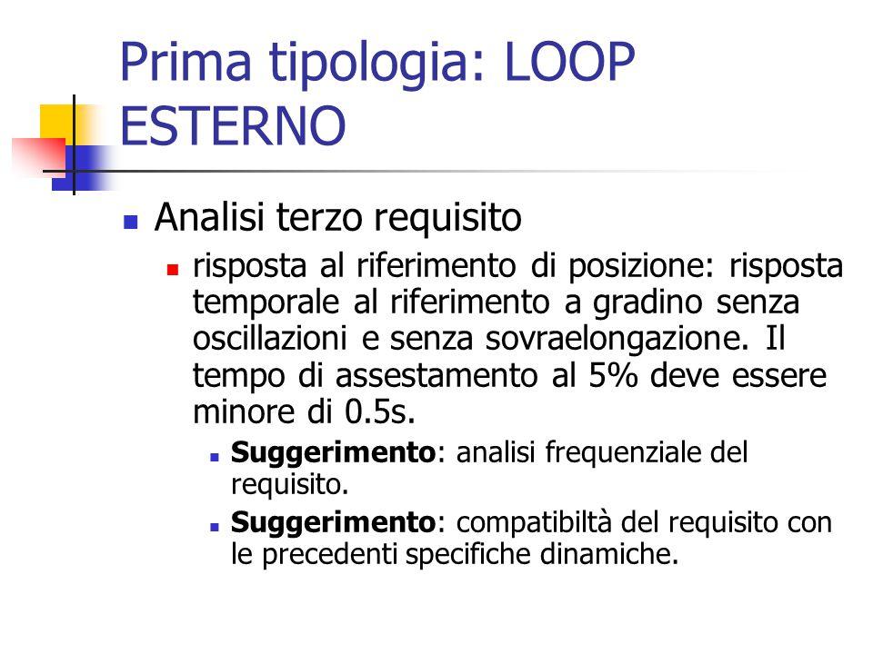 Prima tipologia: LOOP ESTERNO Analisi terzo requisito risposta al riferimento di posizione: risposta temporale al riferimento a gradino senza oscillazioni e senza sovraelongazione.