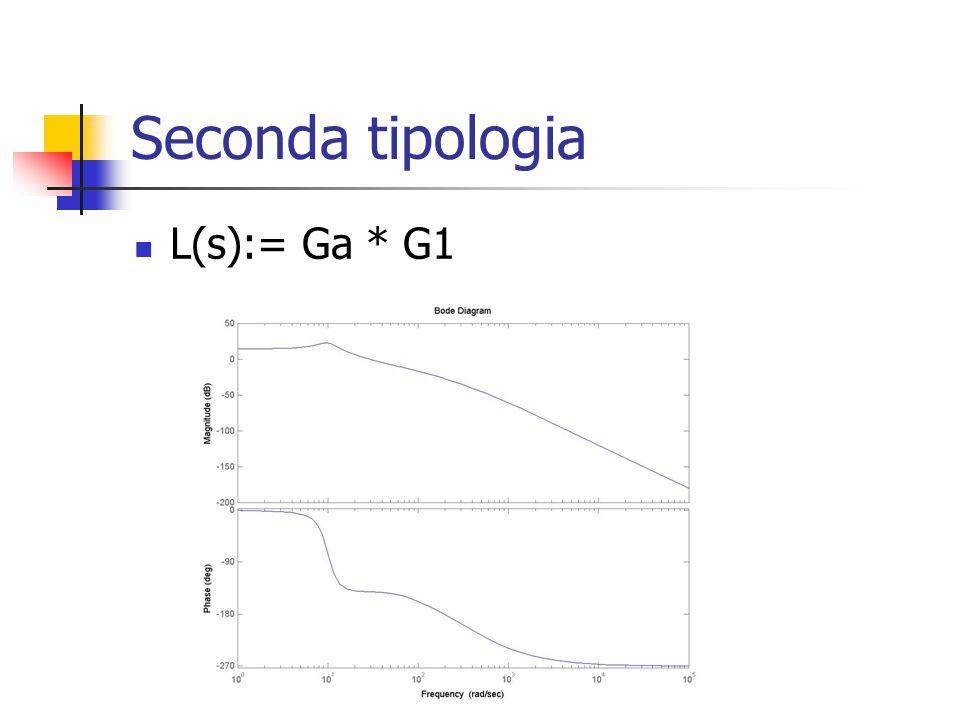 Seconda tipologia L(s):= Ga * G1