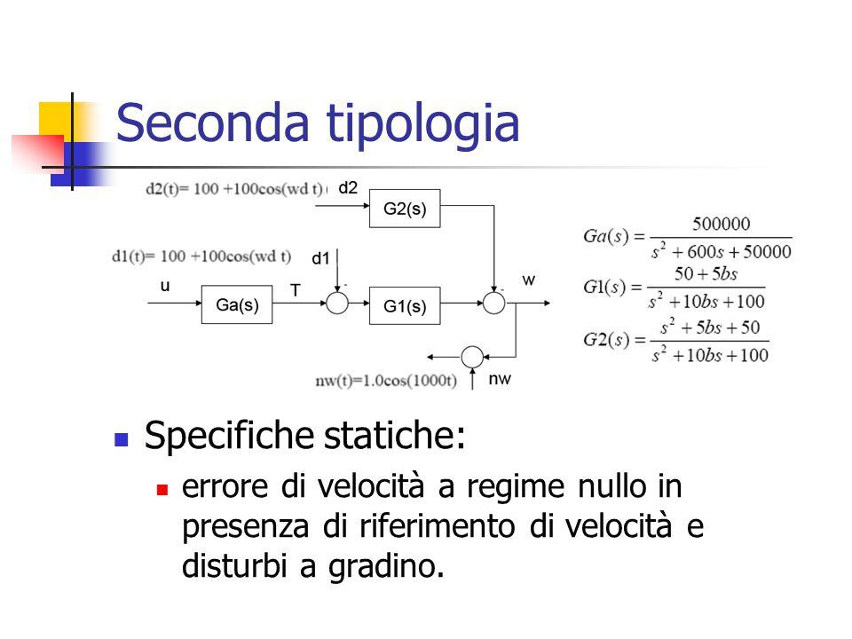 Seconda tipologia Specifiche statiche: errore di velocità a regime nullo in presenza di riferimento di velocità e disturbi a gradino.