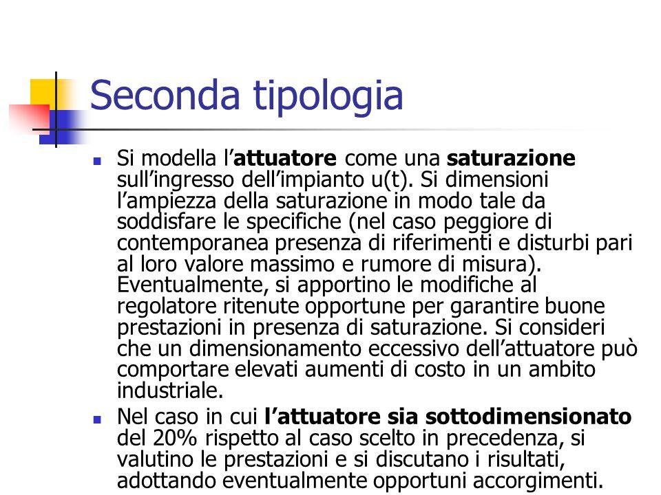 Seconda tipologia Si modella l'attuatore come una saturazione sull'ingresso dell'impianto u(t).
