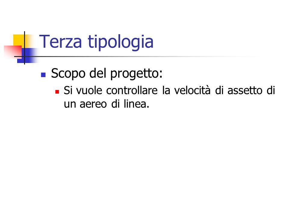 Terza tipologia Scopo del progetto: Si vuole controllare la velocità di assetto di un aereo di linea.