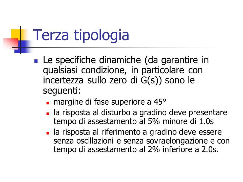 Terza tipologia Le specifiche dinamiche (da garantire in qualsiasi condizione, in particolare con incertezza sullo zero di G(s)) sono le seguenti: mar