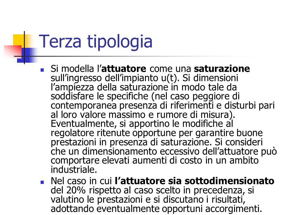 Terza tipologia Si modella l'attuatore come una saturazione sull'ingresso dell'impianto u(t).