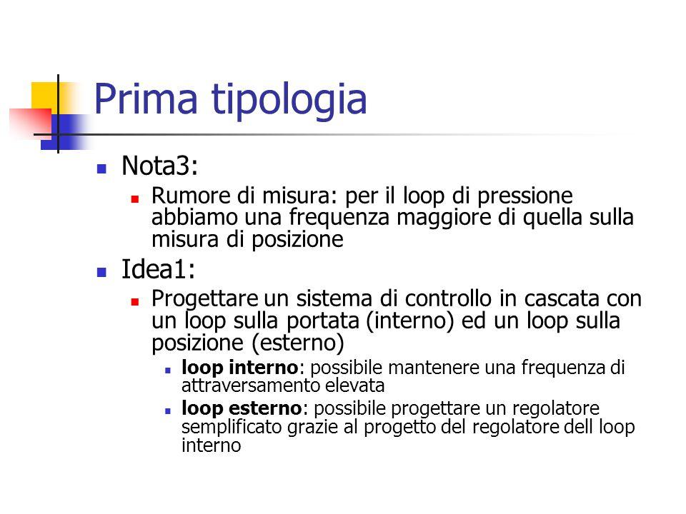 Prima tipologia Nota3: Rumore di misura: per il loop di pressione abbiamo una frequenza maggiore di quella sulla misura di posizione Idea1: Progettare