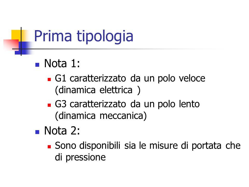 Prima tipologia Nota 1: G1 caratterizzato da un polo veloce (dinamica elettrica ) G3 caratterizzato da un polo lento (dinamica meccanica) Nota 2: Sono