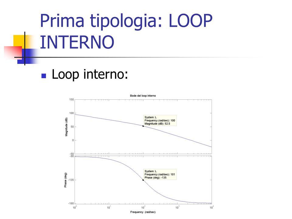 Prima tipologia: LOOP INTERNO Loop interno: