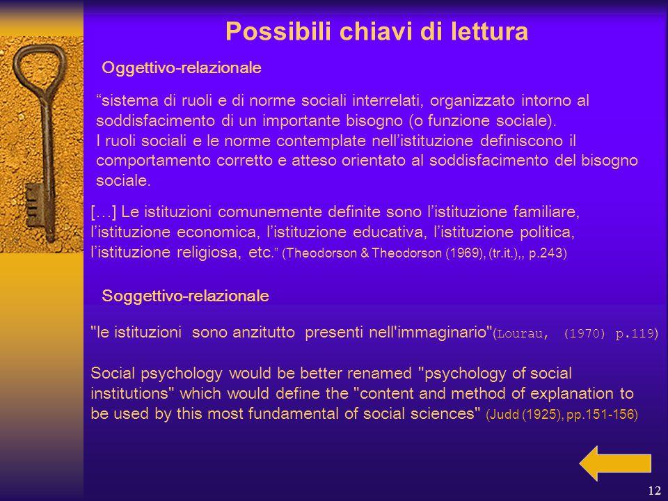 12 sistema di ruoli e di norme sociali interrelati, organizzato intorno al soddisfacimento di un importante bisogno (o funzione sociale).