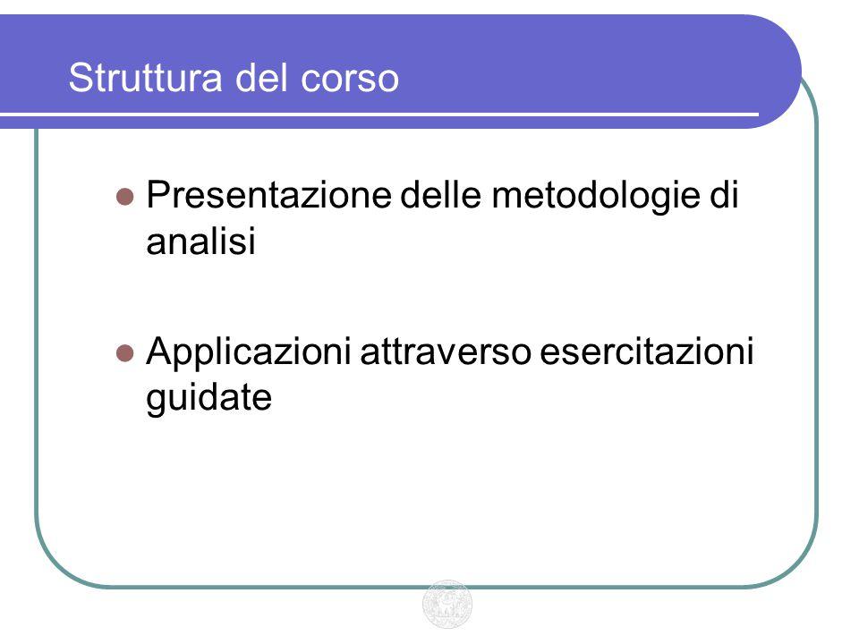 Struttura del corso Presentazione delle metodologie di analisi Applicazioni attraverso esercitazioni guidate