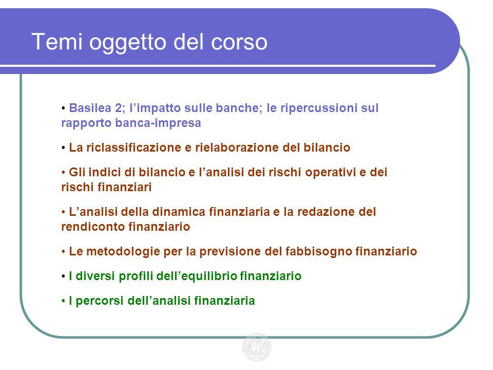 Temi oggetto del corso Basilea 2; l'impatto sulle banche; le ripercussioni sul rapporto banca-impresa La riclassificazione e rielaborazione del bilancio Gli indici di bilancio e l'analisi dei rischi operativi e dei rischi finanziari L'analisi della dinamica finanziaria e la redazione del rendiconto finanziario Le metodologie per la previsione del fabbisogno finanziario I diversi profili dell'equilibrio finanziario I percorsi dell'analisi finanziaria