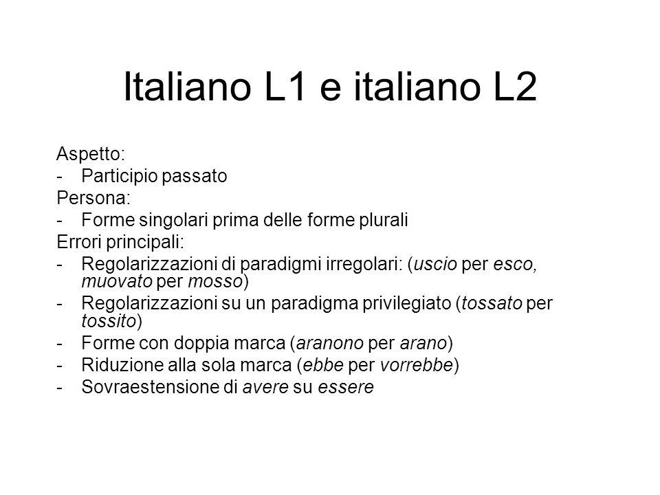 Italiano L1 e italiano L2 Aspetto: -Participio passato Persona: -Forme singolari prima delle forme plurali Errori principali: -Regolarizzazioni di par