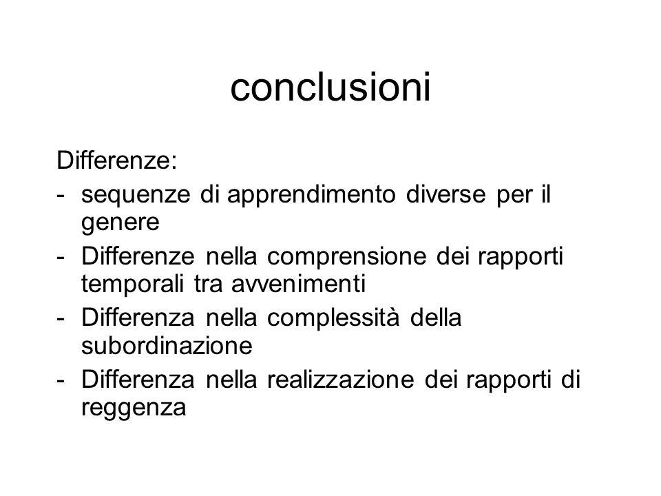 conclusioni Differenze: -sequenze di apprendimento diverse per il genere -Differenze nella comprensione dei rapporti temporali tra avvenimenti -Differenza nella complessità della subordinazione -Differenza nella realizzazione dei rapporti di reggenza