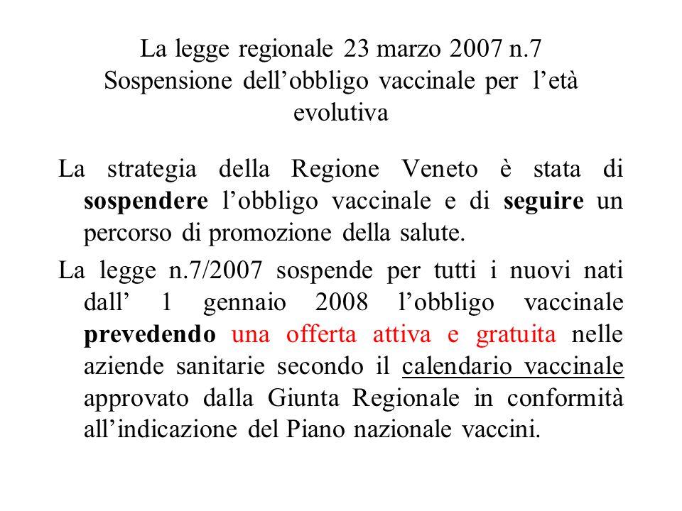 La legge regionale 23 marzo 2007 n.7 Sospensione dell'obbligo vaccinale per l'età evolutiva La strategia della Regione Veneto è stata di sospendere l'