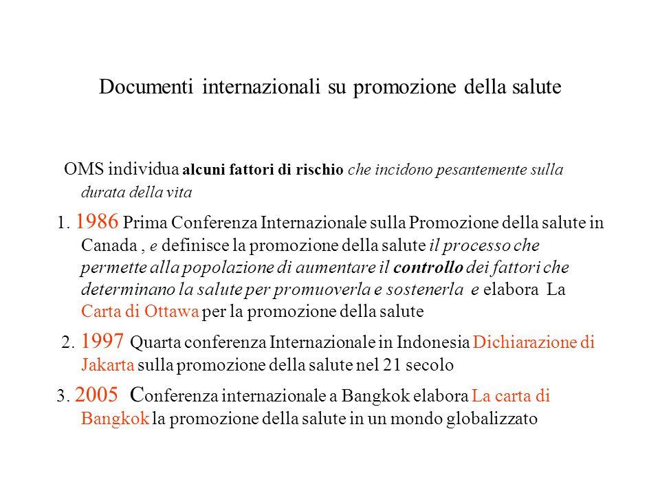 Documenti internazionali su promozione della salute OMS individua alcuni fattori di rischio che incidono pesantemente sulla durata della vita 1. 1986