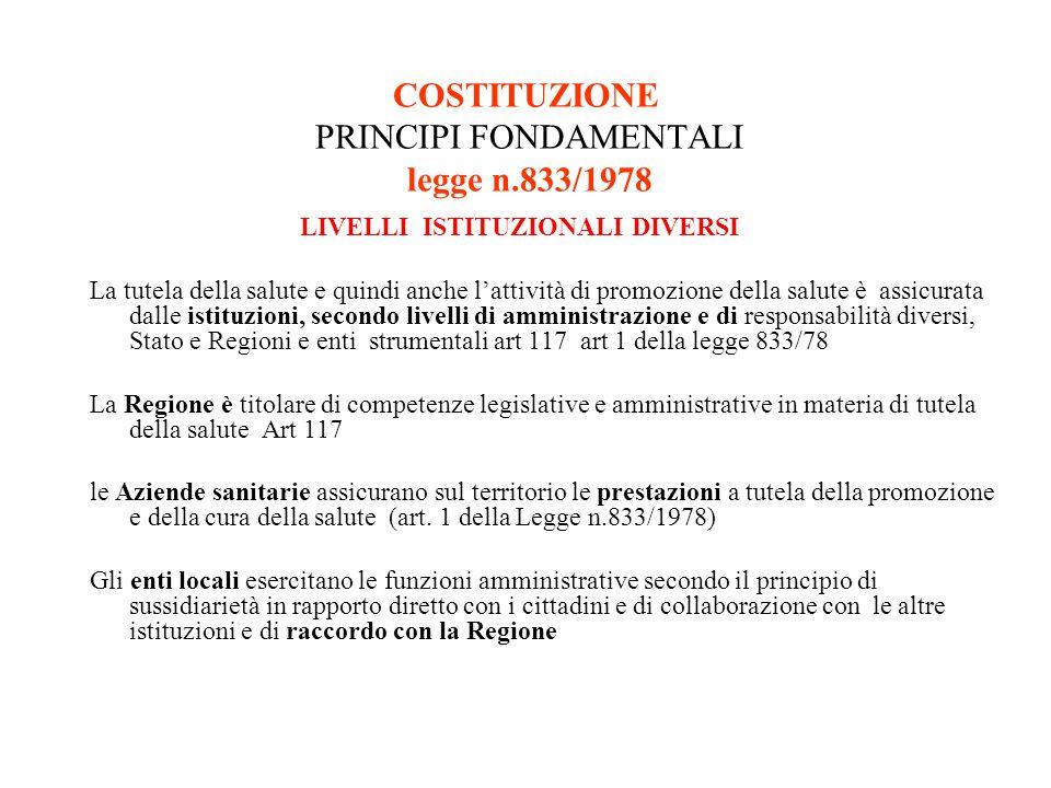 COSTITUZIONE PRINCIPI FONDAMENTALI legge n.833/1978 LIVELLI ISTITUZIONALI DIVERSI La tutela della salute e quindi anche l'attività di promozione della