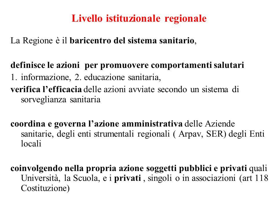 Livello istituzionale regionale La Regione è il baricentro del sistema sanitario, definisce le azioni per promuovere comportamenti salutari 1.informaz