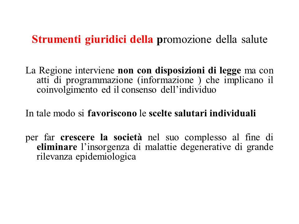 Strumenti giuridici della promozione della salute La Regione interviene non con disposizioni di legge ma con atti di programmazione (informazione ) ch