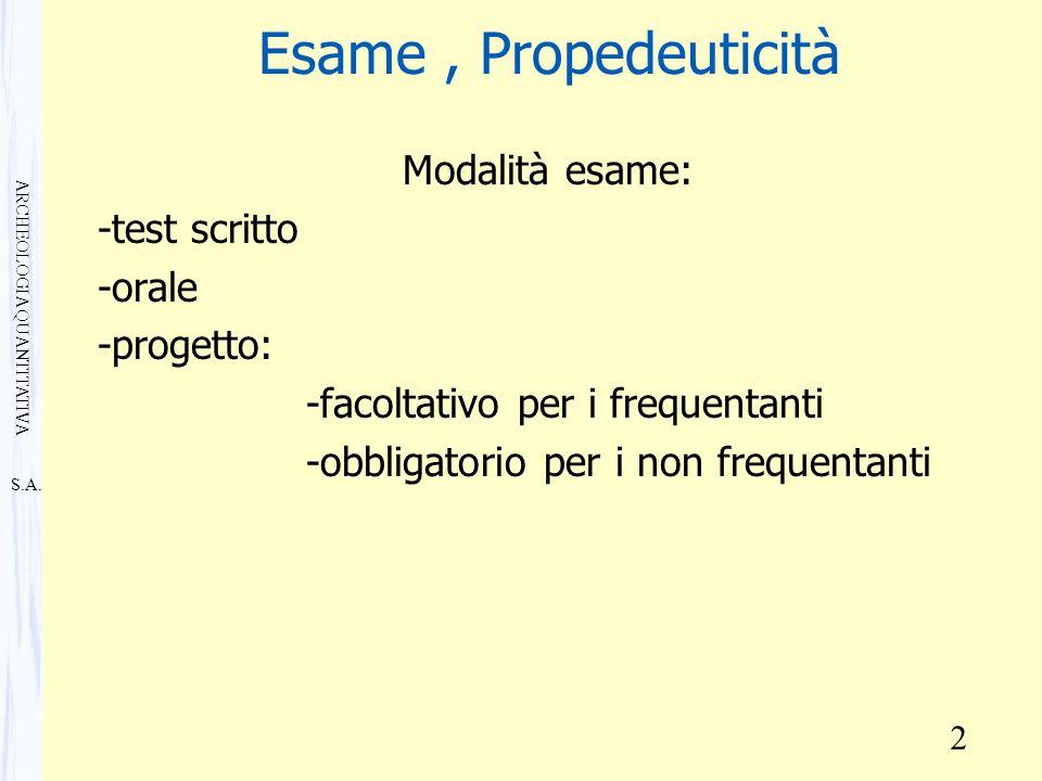 S.A. ARCHEOLOGIA QUANTITATIVA 2 Esame, Propedeuticità Modalità esame: -test scritto -orale -progetto: -facoltativo per i frequentanti -obbligatorio pe