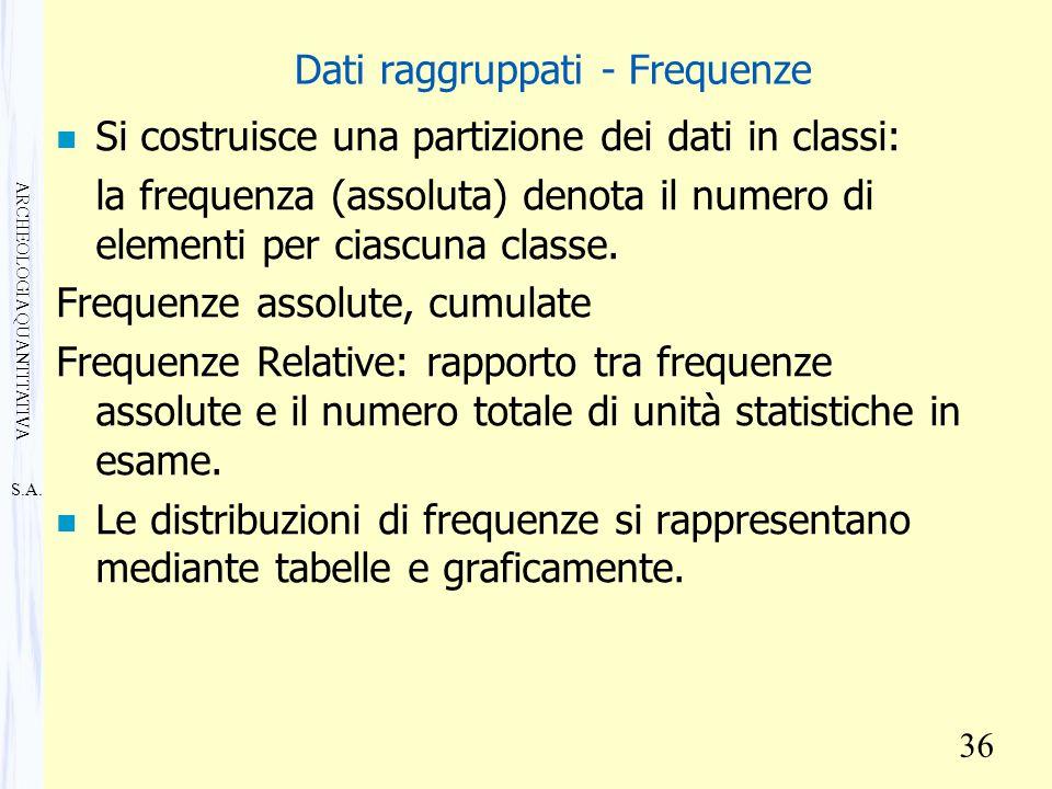 S.A. ARCHEOLOGIA QUANTITATIVA 36 Dati raggruppati - Frequenze n Si costruisce una partizione dei dati in classi: la frequenza (assoluta) denota il num