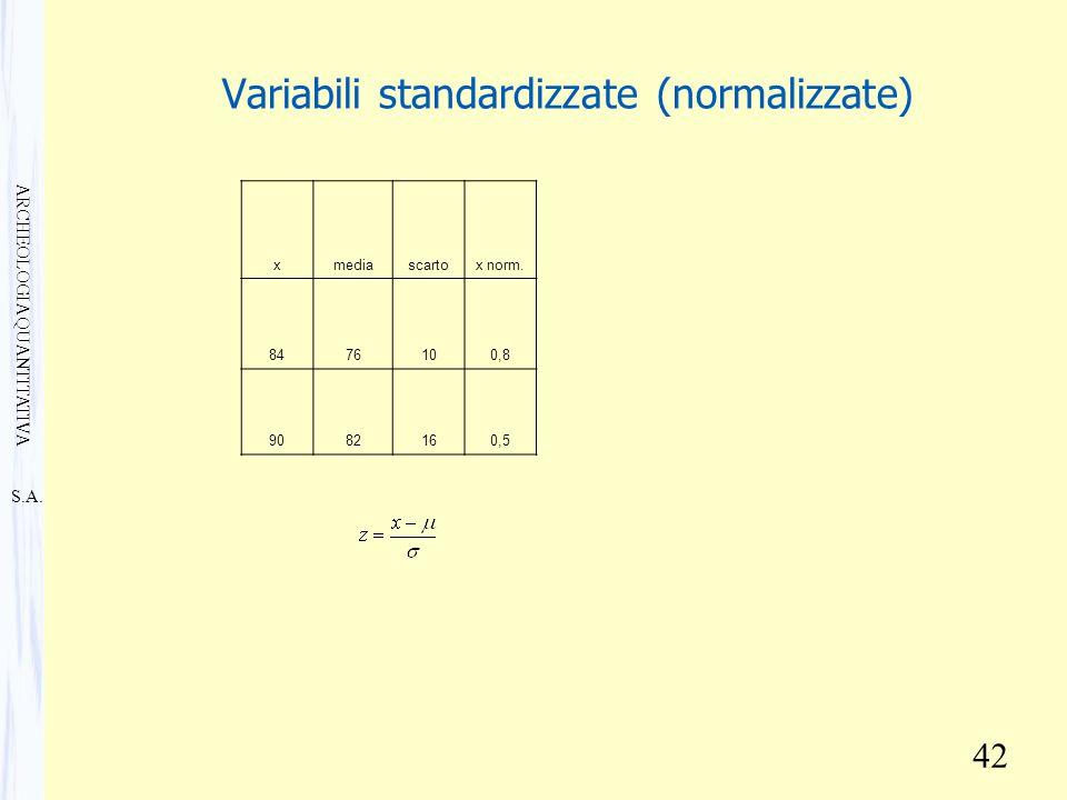 S.A. ARCHEOLOGIA QUANTITATIVA 42 Variabili standardizzate (normalizzate) xmediascartox norm.