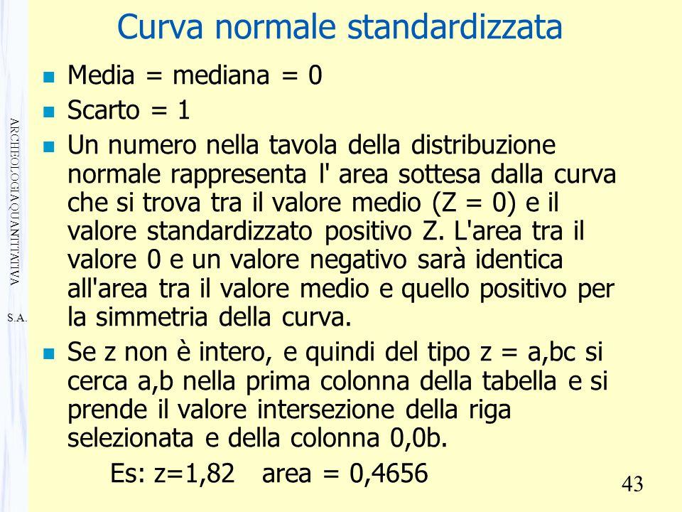 S.A. ARCHEOLOGIA QUANTITATIVA 43 Curva normale standardizzata n Media = mediana = 0 n Scarto = 1 n Un numero nella tavola della distribuzione normale
