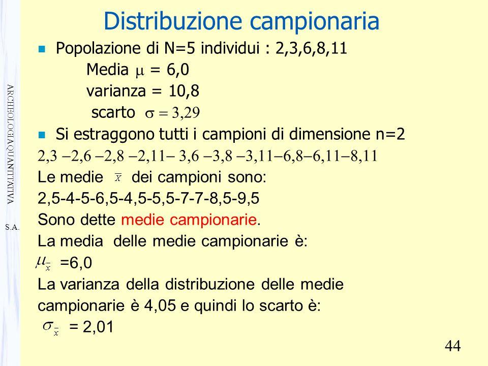 S.A. ARCHEOLOGIA QUANTITATIVA 44 Distribuzione campionaria n Popolazione di N=5 individui : 2,3,6,8,11 Media  = 6,0 varianza = 10,8 scarto  S