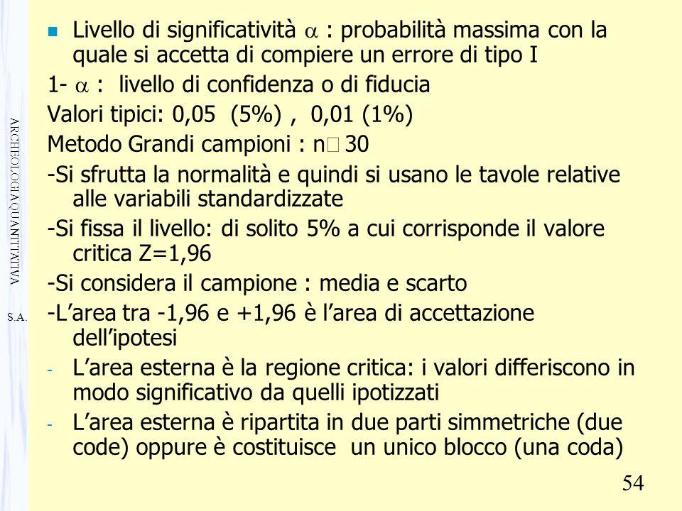 S.A. ARCHEOLOGIA QUANTITATIVA 54 Livello di significatività  : probabilità massima con la quale si accetta di compiere un errore di tipo I 1-  : liv