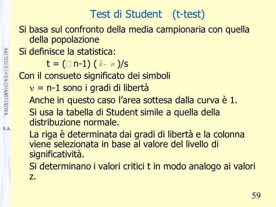 S.A. ARCHEOLOGIA QUANTITATIVA 59 Test di Student (t-test) Si basa sul confronto della media campionaria con quella della popolazione Si definisce la s
