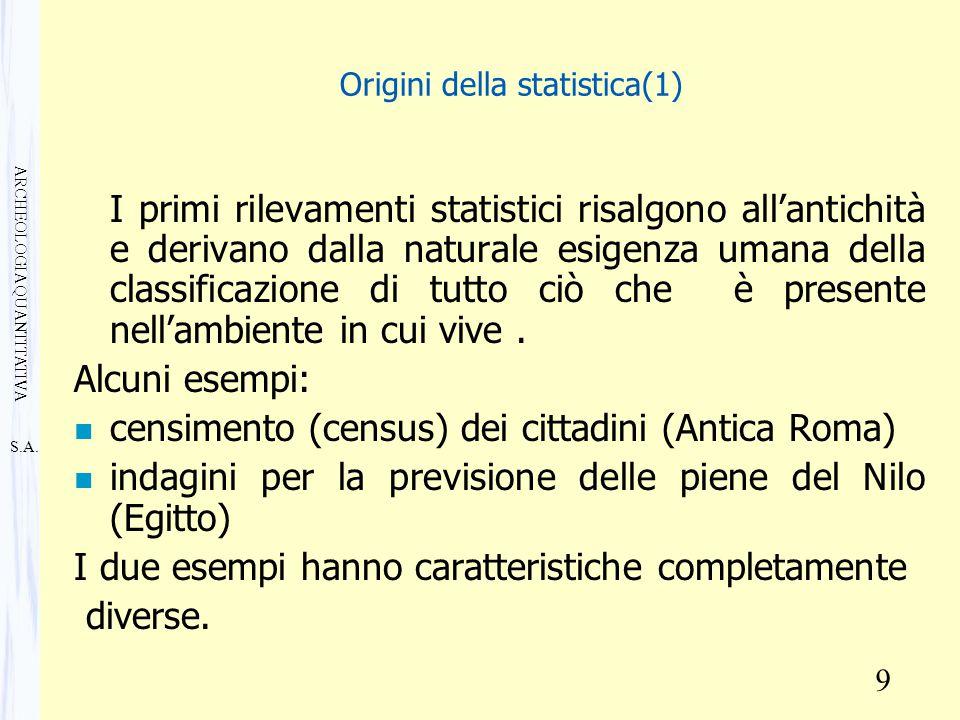 S.A. ARCHEOLOGIA QUANTITATIVA 9 Origini della statistica(1) I primi rilevamenti statistici risalgono all'antichità e derivano dalla naturale esigenza