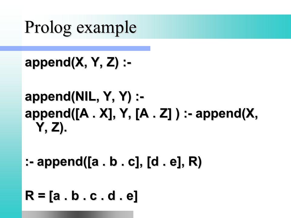 Prolog example append(X, Y, Z) :- append(NIL, Y, Y) :- append([A.