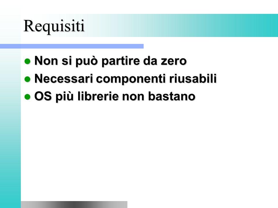 Requisiti Non si può partire da zero Non si può partire da zero Necessari componenti riusabili Necessari componenti riusabili OS più librerie non bastano OS più librerie non bastano