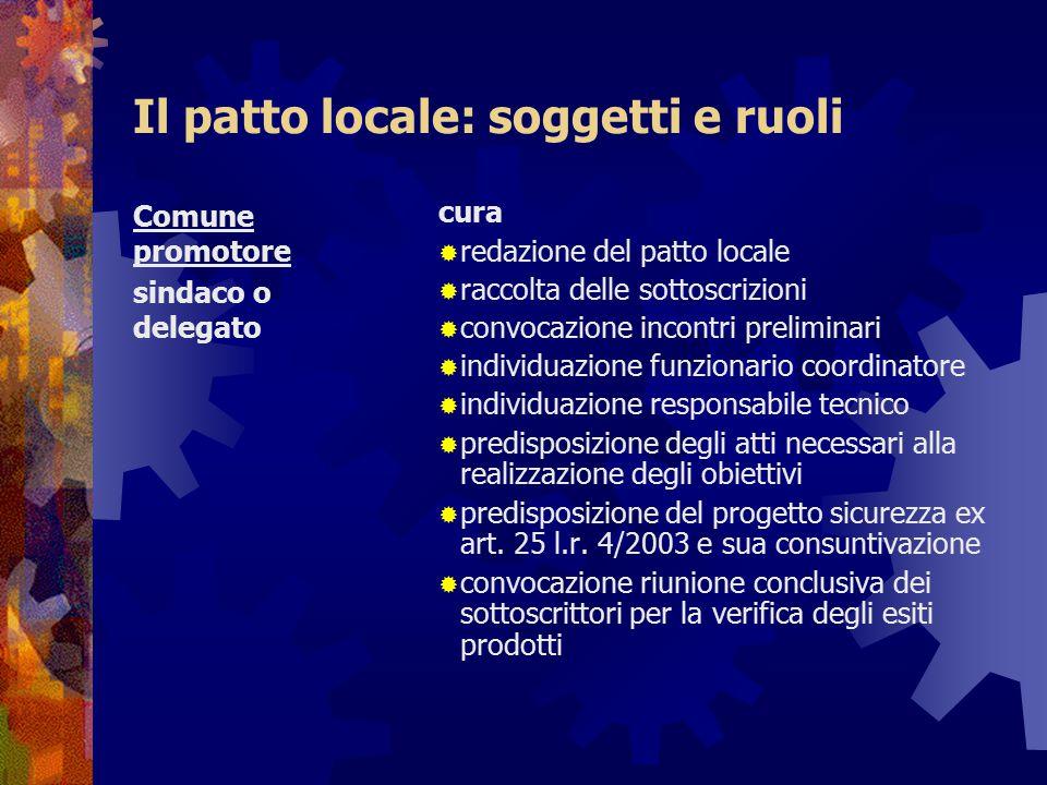 Il patto locale: soggetti e ruoli Comune promotore sindaco o delegato cura  redazione del patto locale  raccolta delle sottoscrizioni  convocazione