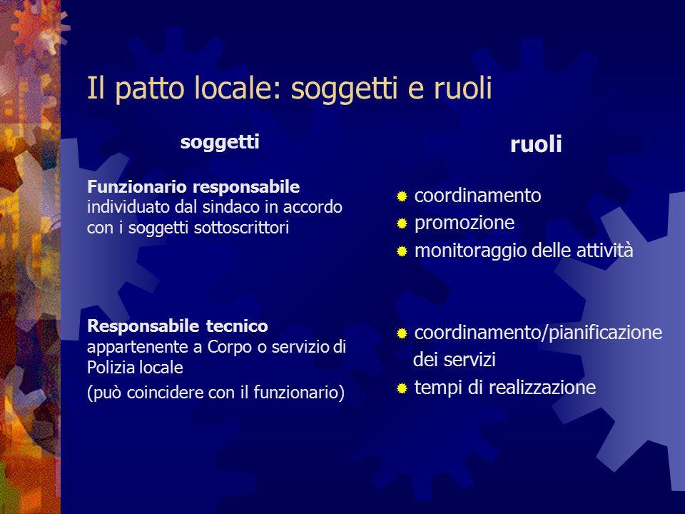Il patto locale: soggetti e ruoli soggetti Funzionario responsabile individuato dal sindaco in accordo con i soggetti sottoscrittori Responsabile tecn