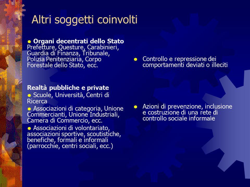 Altri soggetti coinvolti  Organi decentrati dello Stato Prefetture, Questure, Carabinieri, Guardia di Finanza, Tribunale, Polizia Penitenziaria, Corp