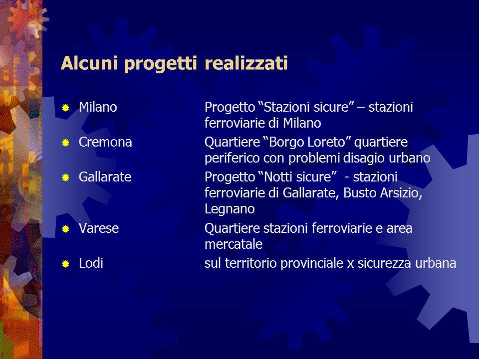 """Alcuni progetti realizzati  MilanoProgetto """"Stazioni sicure"""" – stazioni ferroviarie di Milano  CremonaQuartiere """"Borgo Loreto"""" quartiere periferico"""