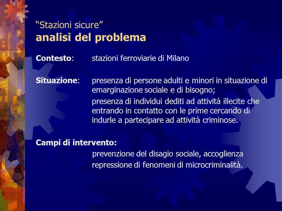 """""""Stazioni sicure"""" analisi del problema Contesto:stazioni ferroviarie di Milano Situazione:presenza di persone adulti e minori in situazione di emargin"""