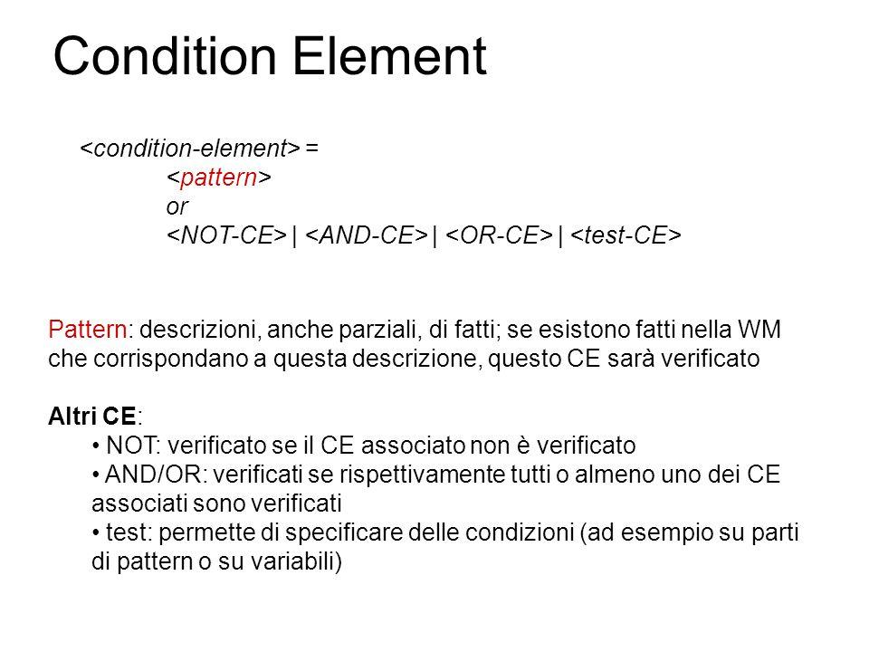 Condition Element = or | | | Pattern: descrizioni, anche parziali, di fatti; se esistono fatti nella WM che corrispondano a questa descrizione, questo CE sarà verificato Altri CE: NOT: verificato se il CE associato non è verificato AND/OR: verificati se rispettivamente tutti o almeno uno dei CE associati sono verificati test: permette di specificare delle condizioni (ad esempio su parti di pattern o su variabili)