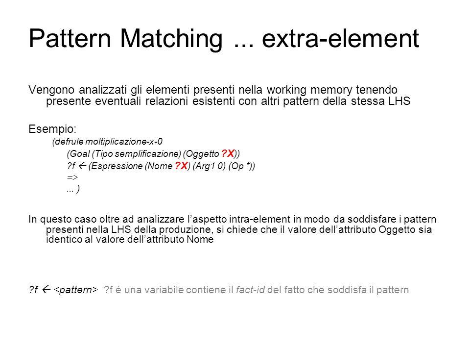 Pattern Matching...