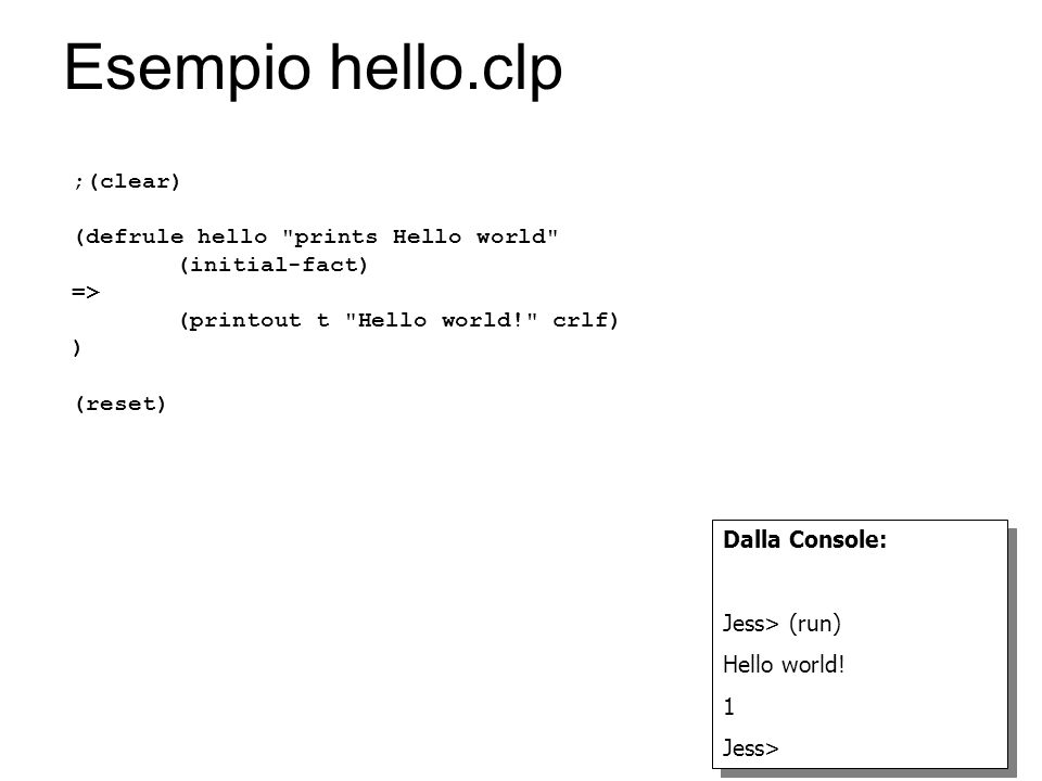 Esempio sort.clp (deffacts initial-facts (lista ld 6 2 3 1 5 4) (sort ld)) (defrule sort-list ?tmp <- (sort ?lname) ?oldlist <- (lista ?lname $?A ?x ?y $?R) (test (> ?x ?y)) => (assert (lista ?lname ?A ?y ?x ?R)) (printout t Scambiato ?x con ?y crlf) (retract ?oldlist)) (defrule stop-sorting (declare (salience -100)) ?tmp <- (sort ?lname) => (retract ?tmp)) (facts) (reset) (facts) (run) (facts) Dalla Console: For a total of 0 facts.