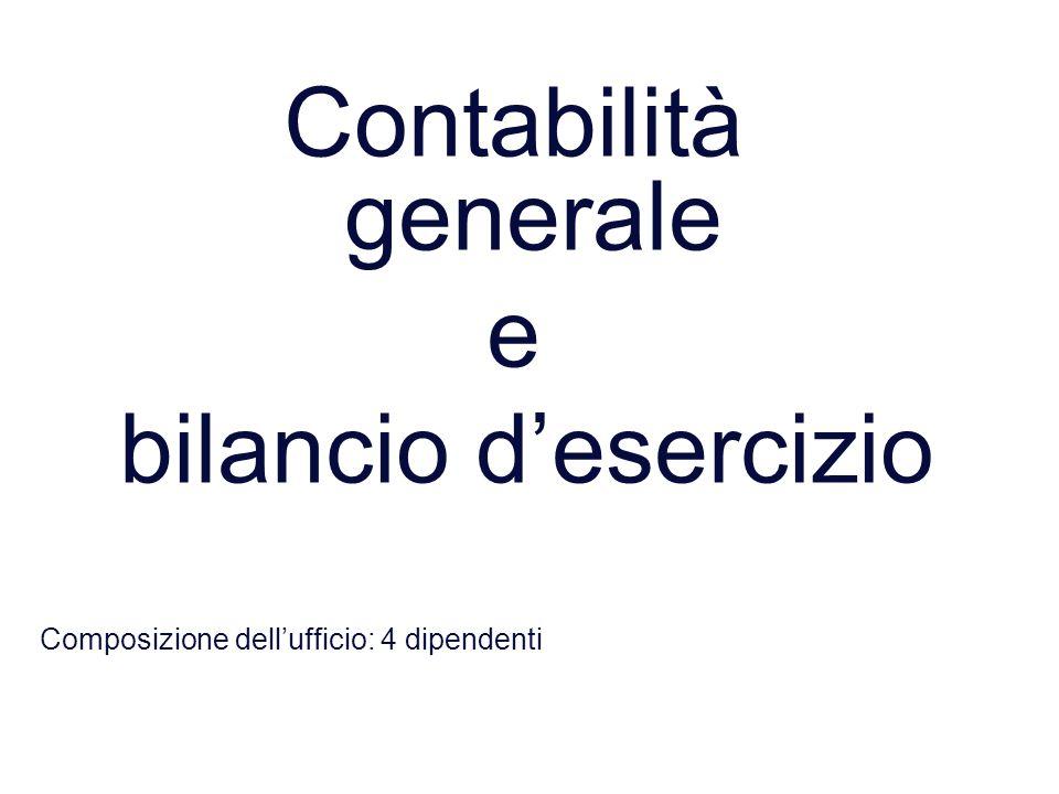 Contabilità generale e bilancio d'esercizio Composizione dell'ufficio: 4 dipendenti