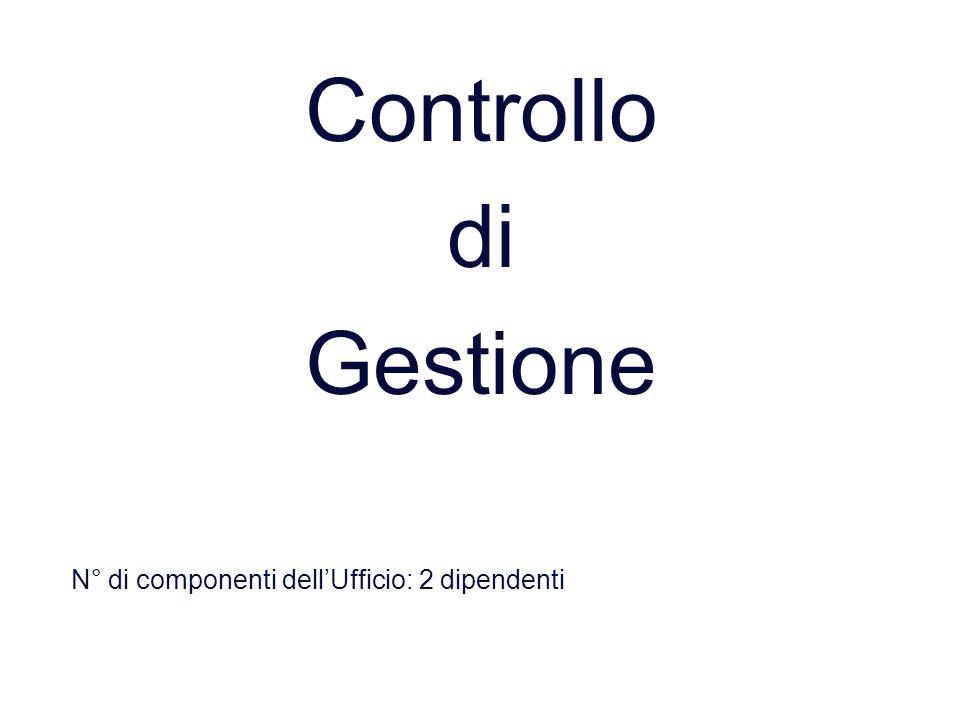 Controllo di Gestione N° di componenti dell'Ufficio: 2 dipendenti