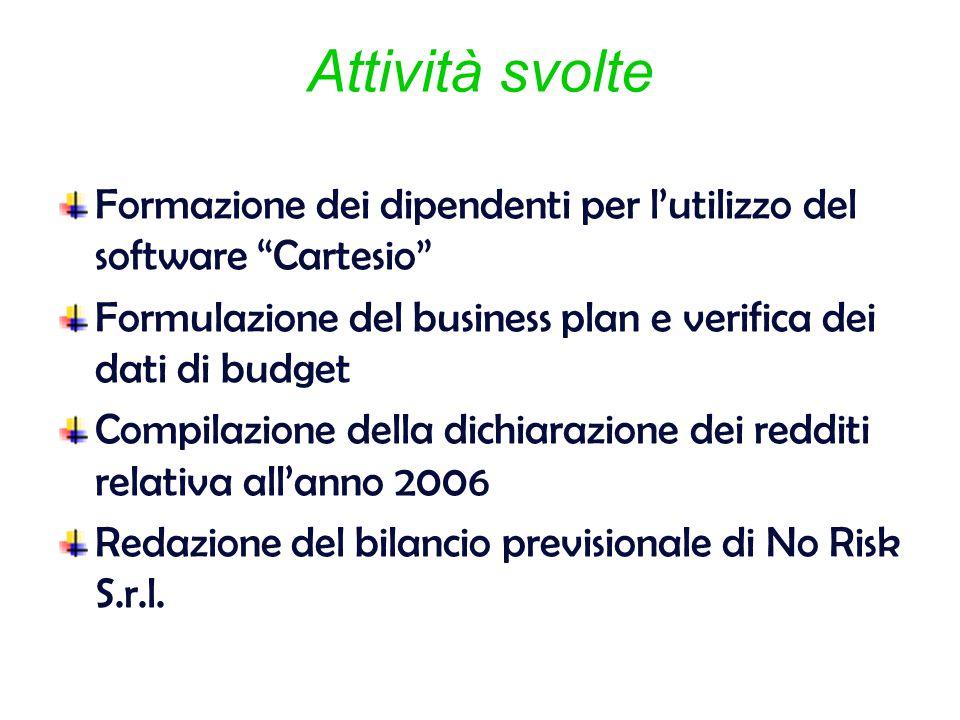 """Attività svolte Formazione dei dipendenti per l'utilizzo del software """"Cartesio"""" Formulazione del business plan e verifica dei dati di budget Compilaz"""