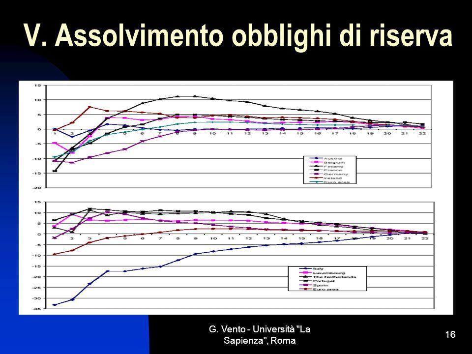 G. Vento - Università La Sapienza , Roma 16 V. Assolvimento obblighi di riserva