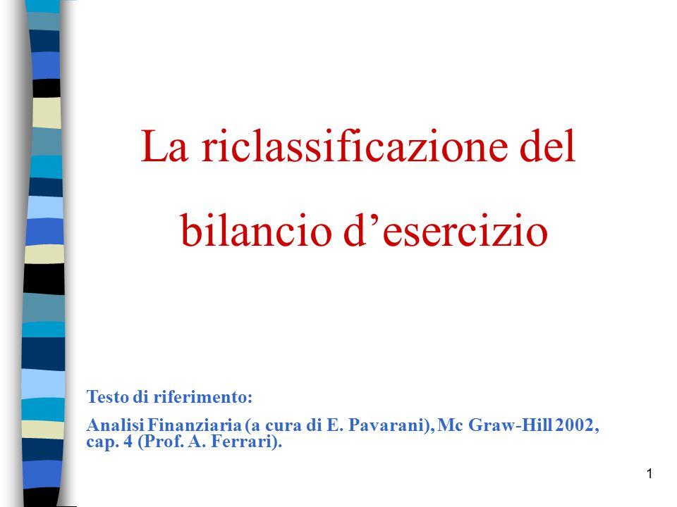 1 La riclassificazione del bilancio d'esercizio Testo di riferimento: Analisi Finanziaria (a cura di E. Pavarani), Mc Graw-Hill 2002, cap. 4 (Prof. A.