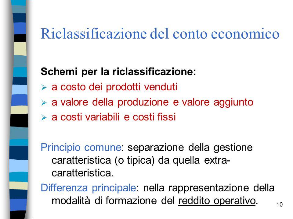 10 Riclassificazione del conto economico Schemi per la riclassificazione:  a costo dei prodotti venduti  a valore della produzione e valore aggiunto
